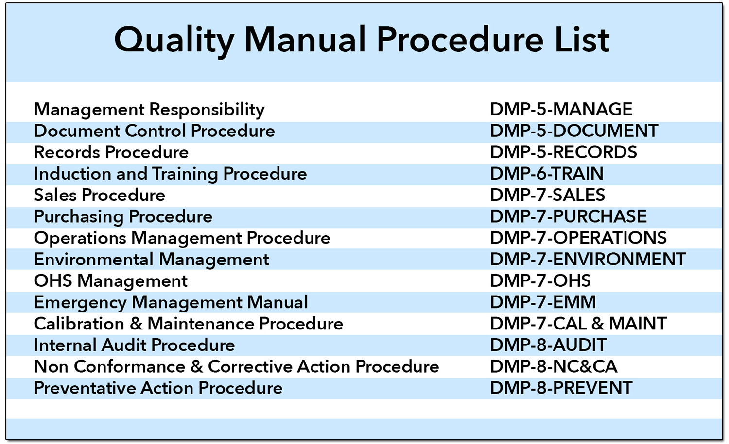 quality manual procedure list table of contents